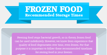 Frozen Food Recommendations