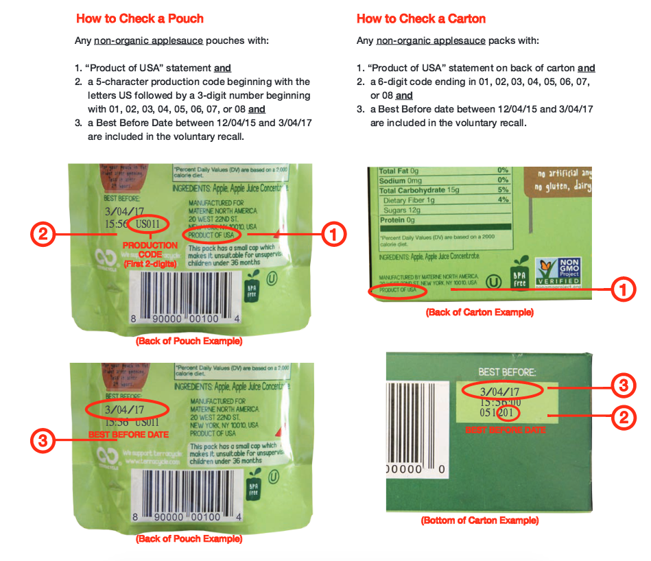 GoGo SqueeZ Is Recalling Some of Its Applesauce Pouches